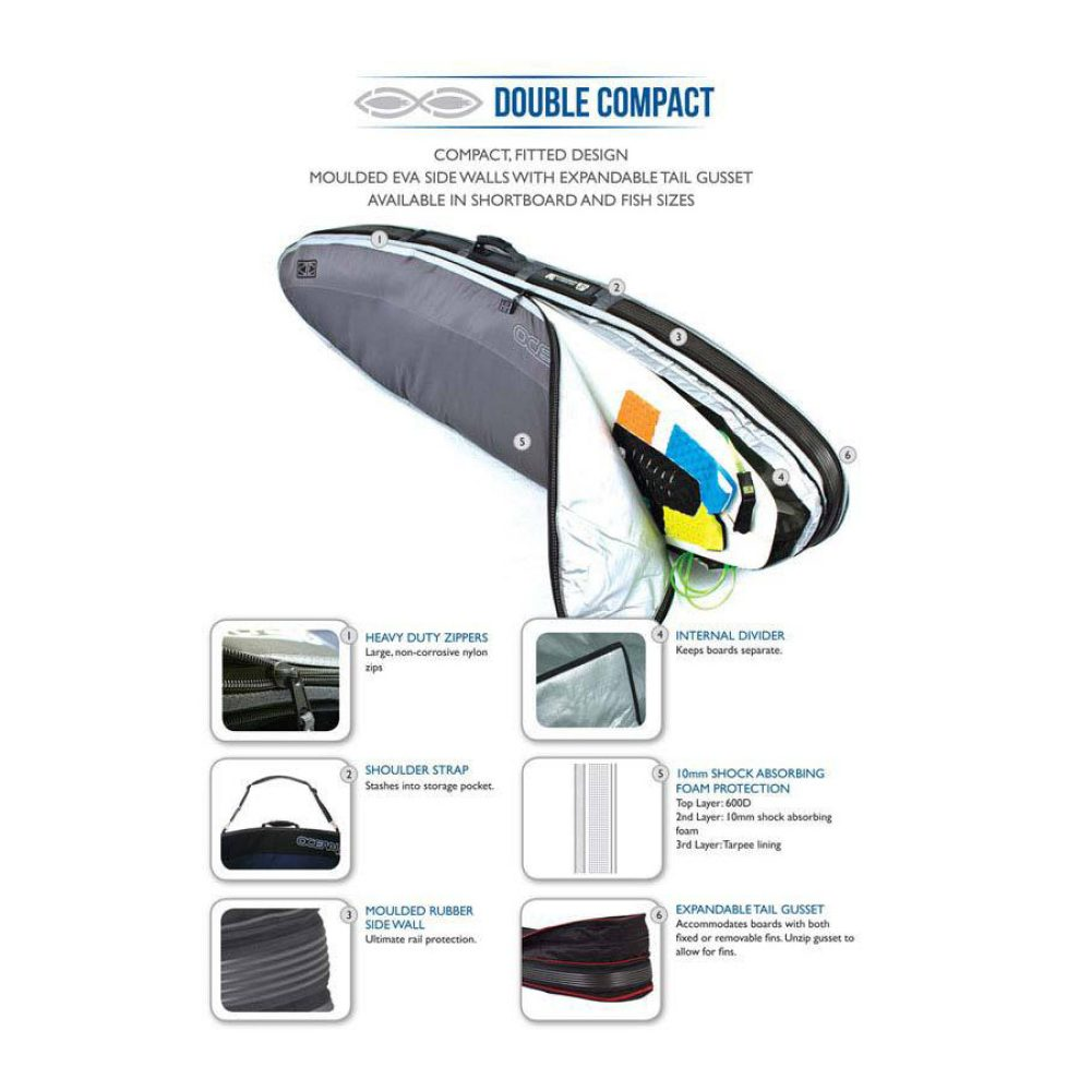 Ocean&Earth Double Wide Compact Board Cover Features