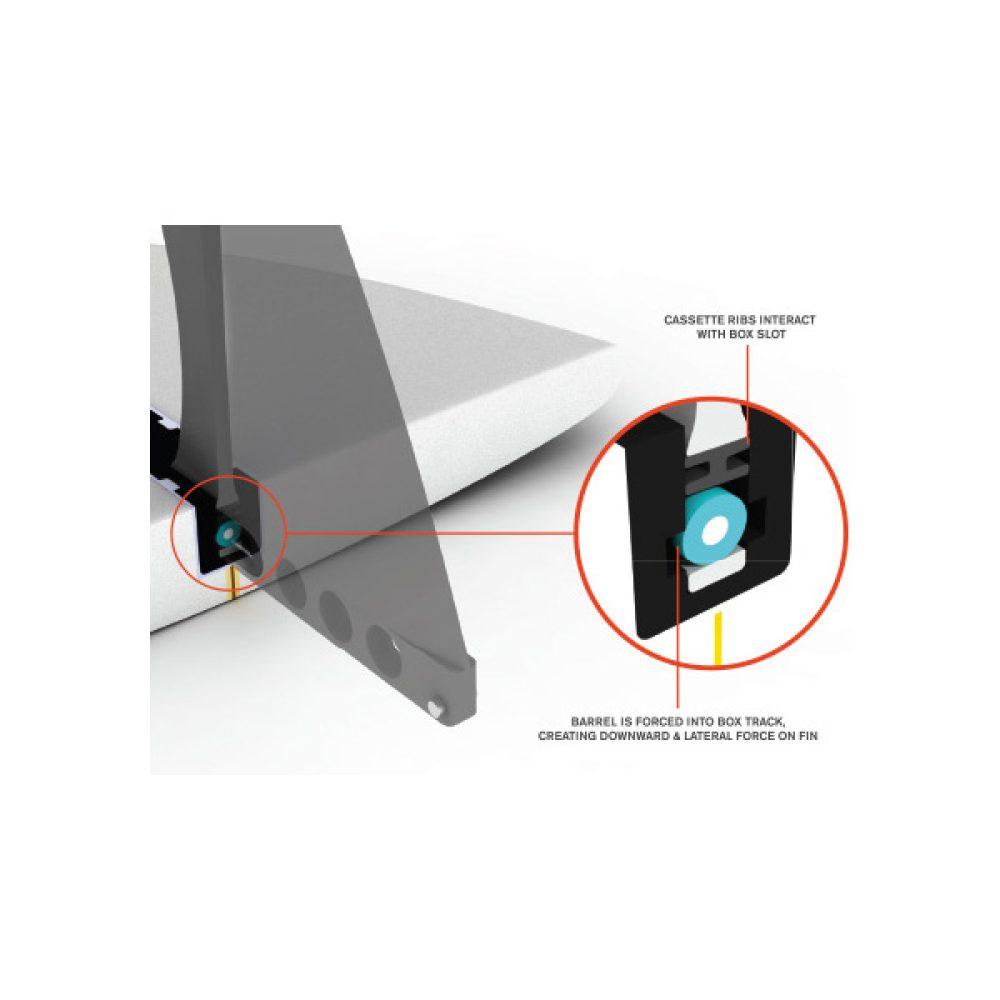fcs-II-longboard-design